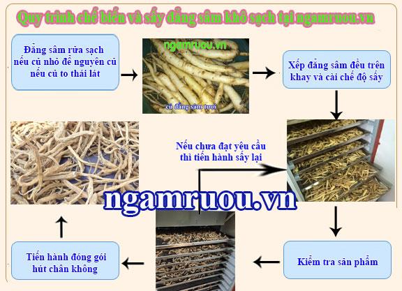 quy trình sấy sạch đẳng sâm rừng khô tại shop Rừng Vàng